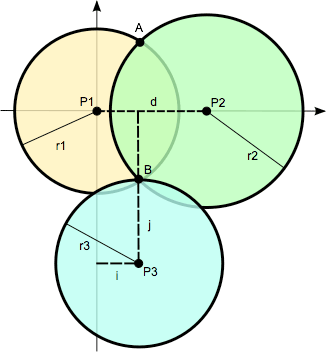 trilaterasi